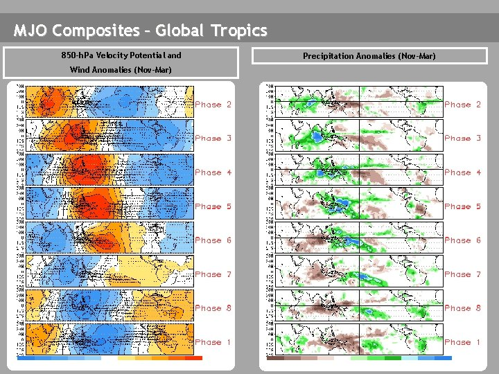 MJO Composites – Global Tropics 850 -h. Pa Velocity Potential and Wind Anomalies (Nov-Mar)