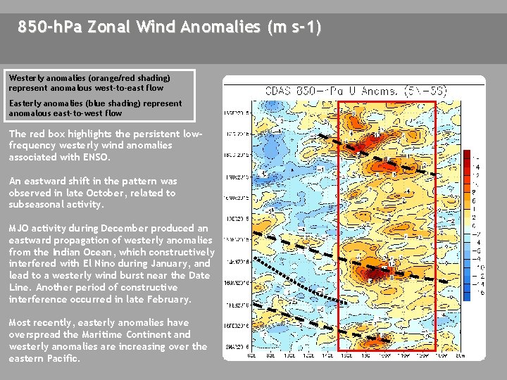 850 -h. Pa Zonal Wind Anomalies (m s-1) Westerly anomalies (orange/red shading) represent anomalous