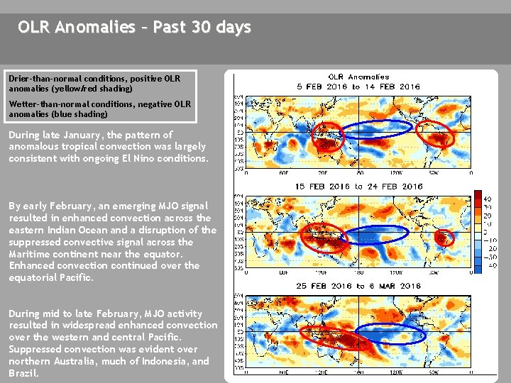 OLR Anomalies – Past 30 days Drier-than-normal conditions, positive OLR anomalies (yellow/red shading) Wetter-than-normal