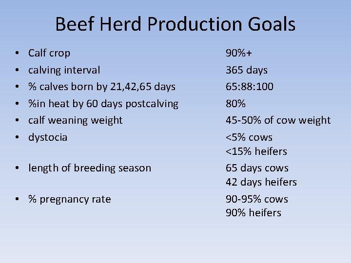 Beef Herd Production Goals Calf crop calving interval % calves born by 21, 42,