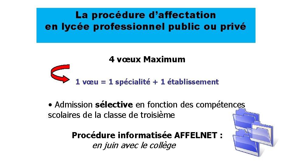 La procédure d'affectation en lycée professionnel public ou privé 4 vœux Maximum 1 vœu