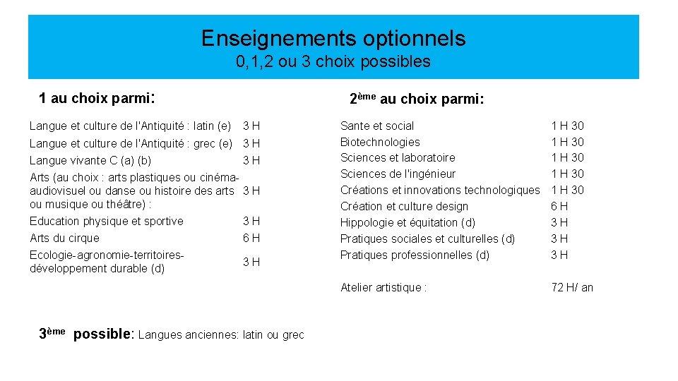 Enseignements optionnels 0, 1, 2 ou 3 choix possibles 1 au choix parmi: Langue