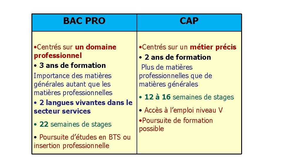 BAC PRO CAP • Centrés sur un domaine professionnel • 3 ans de formation