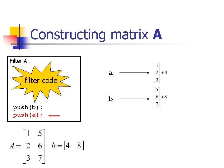 Constructing matrix A Filter A: filter code a b push(b); push(a);