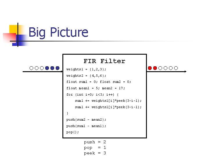 Big Picture FIR Filter weights 1 = {1, 2, 3}; weights 2 = {4,