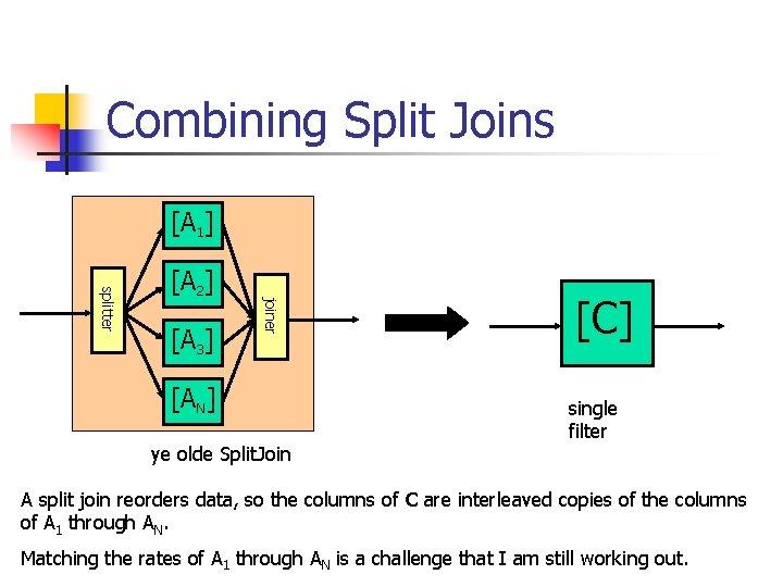 Combining Split Joins [A 1] [A 3] joiner splitter [A 2] [AN] ye olde