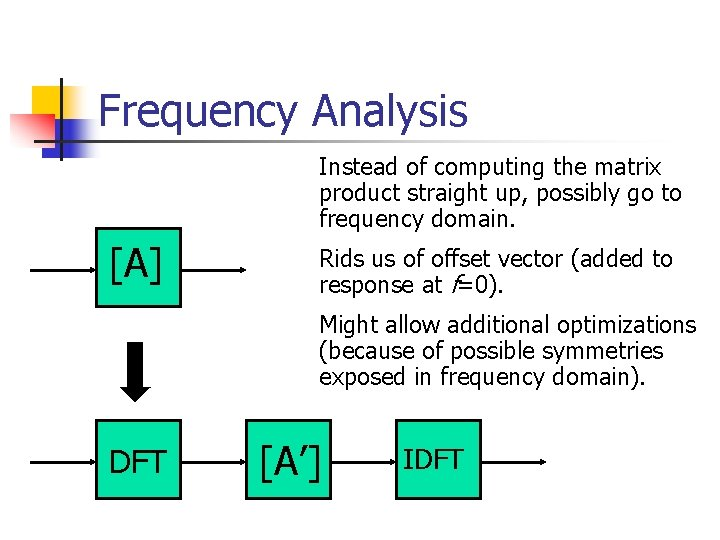Frequency Analysis Instead of computing the matrix product straight up, possibly go to frequency