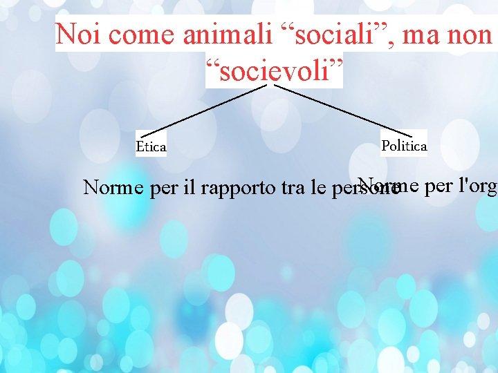 """Noi come animali """"sociali"""", ma non """"socievoli"""" Etica Politica Norme per l'org Norme per"""
