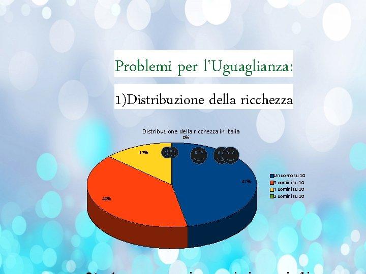 Problemi per l'Uguaglianza: 1)Distribuzione della ricchezza in Italia 0% 13% 47% 40% Un uomo