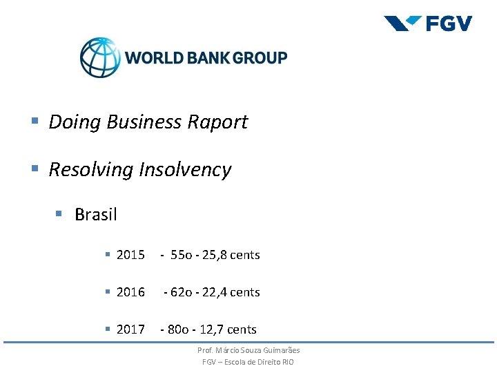 § Doing Business Raport § Resolving Insolvency § Brasil § 2015 - 55 o