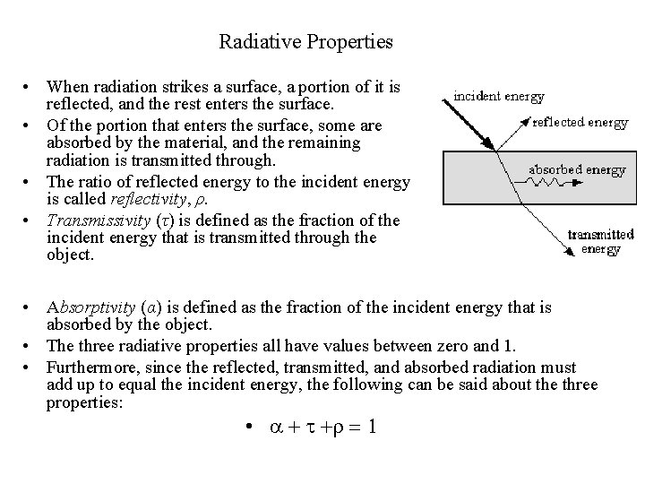 Radiative Properties • When radiation strikes a surface, a portion of it is reflected,