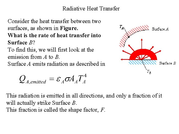 Radiative Heat Transfer Consider the heat transfer between two surfaces, as shown in Figure.