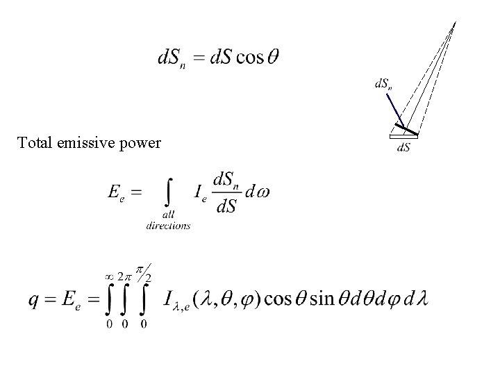 Total emissive power