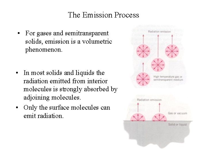The Emission Process • For gases and semitransparent solids, emission is a volumetric phenomenon.