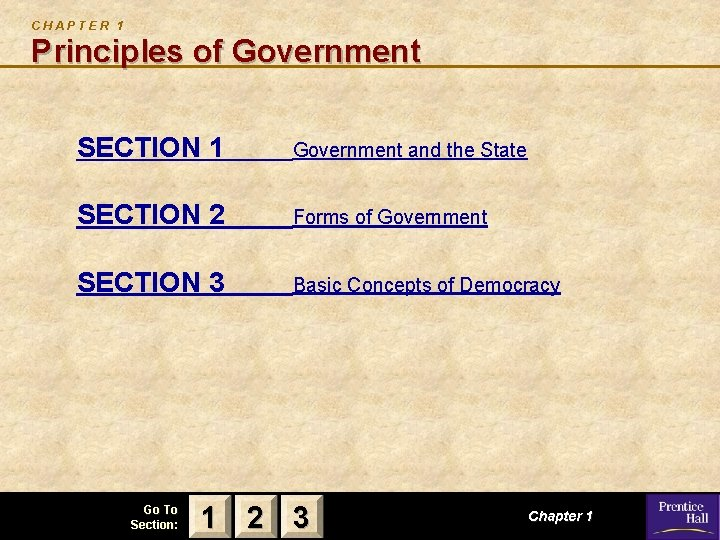 CHAPTER 1 Principles of Government SECTION 1 Government and the State SECTION 2 Forms