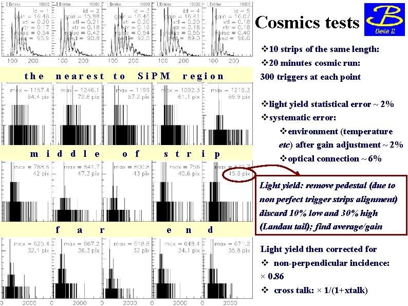 Cosmics tests the nearest m i d d l e f a to Si.