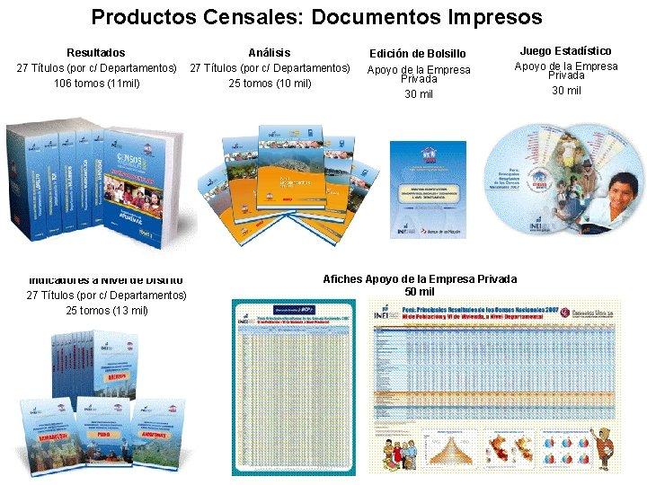 Productos Censales: Documentos Impresos Resultados 27 Títulos (por c/ Departamentos) 106 tomos (11 mil)