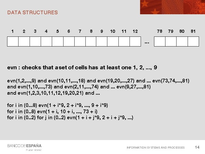 DATA STRUCTURES 1 2 3 4 5 6 7 8 9 10 11 12