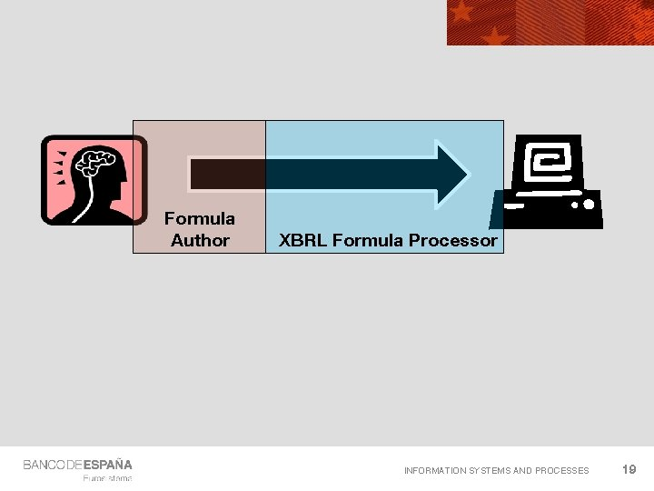 Formula Author XBRL Formula Processor INFORMATION SYSTEMS AND PROCESSES 19
