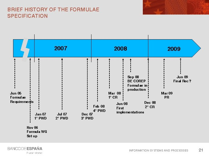 BRIEF HISTORY OF THE FORMULAE SPECIFICATION 2007 2008 Jun 05 Formulae Requirements Mar 08