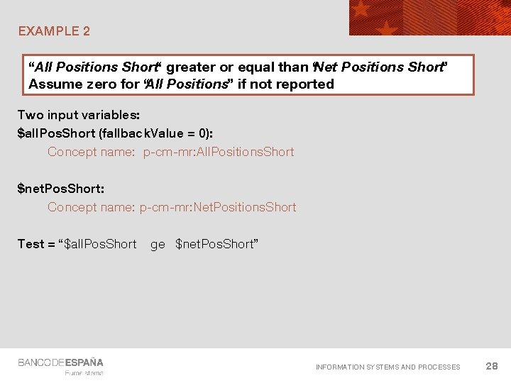 """EXAMPLE 2 """"All Positions Short"""" greater or equal than """"Net Positions Short"""" Assume zero"""