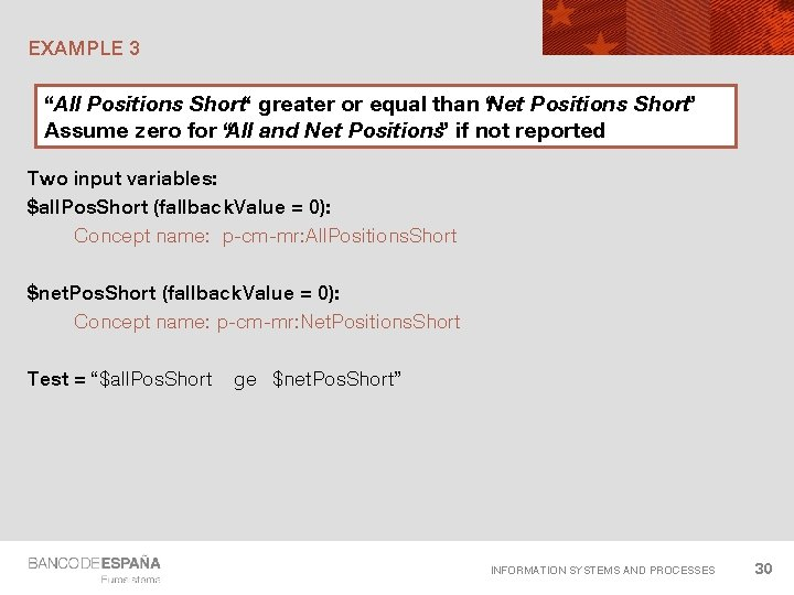 """EXAMPLE 3 """"All Positions Short"""" greater or equal than """"Net Positions Short"""" Assume zero"""