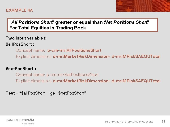 """EXAMPLE 4 A """"All Positions Short"""" greater or equal than """"Net Positions Short"""" For"""