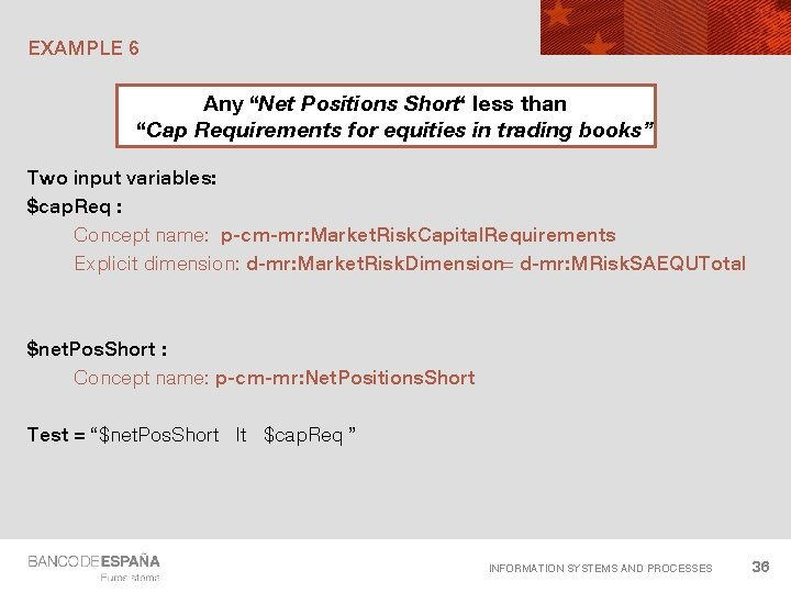 """EXAMPLE 6 Any """"Net Positions Short"""" less than """"Cap Requirements for equities in trading"""