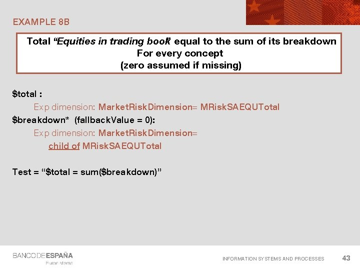 """EXAMPLE 8 B Total """"Equities in trading book"""" equal to the sum of its"""