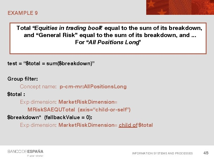 """EXAMPLE 9 Total """"Equities in trading book"""" equal to the sum of its breakdown,"""