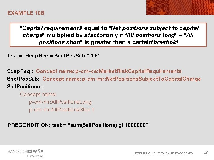 """EXAMPLE 10 B """"Capital requirements"""" equal to """"Net positions subject to capital charge"""" multiplied"""