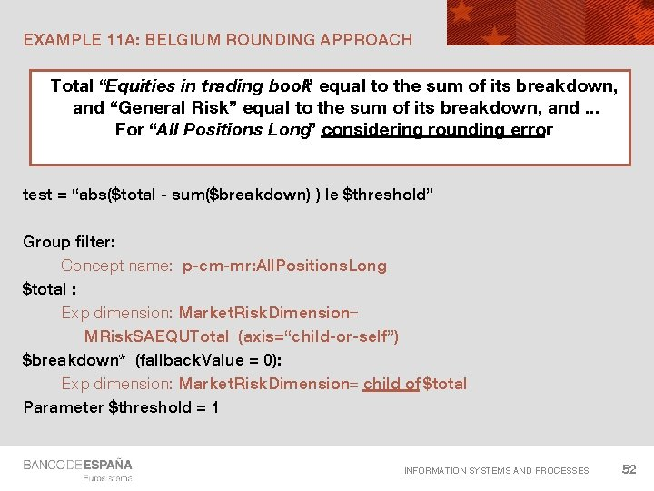 """EXAMPLE 11 A: BELGIUM ROUNDING APPROACH Total """"Equities in trading book"""" equal to the"""