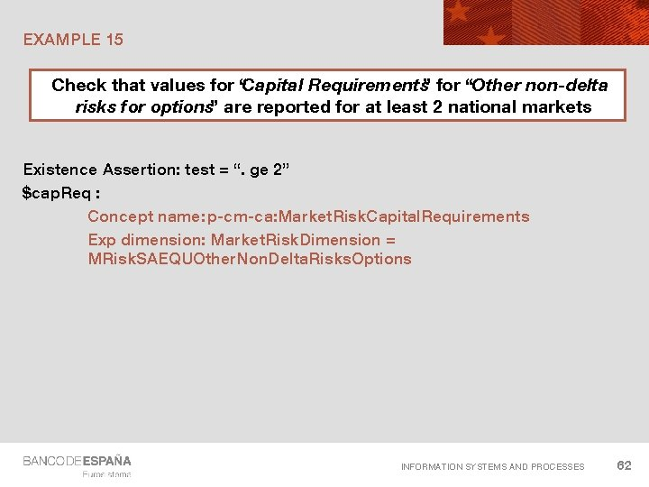 """EXAMPLE 15 Check that values for """"Capital Requirements"""" for """"Other non-delta risks for options"""""""