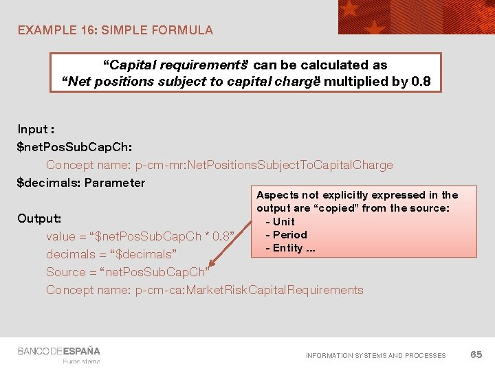 """EXAMPLE 16: SIMPLE FORMULA """"Capital requirements"""" can be calculated as """"Net positions subject to"""