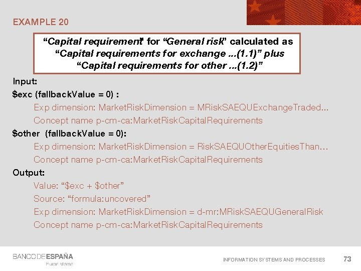 """EXAMPLE 20 """"Capital requirement"""" for """"General risk"""" calculated as """"Capital requirements for exchange. ."""