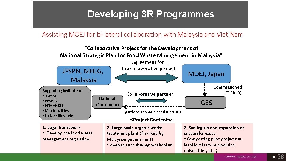 Developing 3 R Programmes Assisting MOEJ for bi-lateral collaboration with Malaysia and Viet Nam