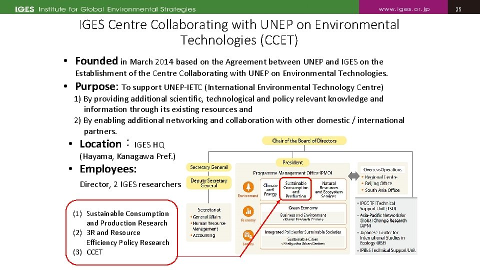35 35 IGES Centre Collaborating with UNEP on Environmental Technologies (CCET) • Founded in