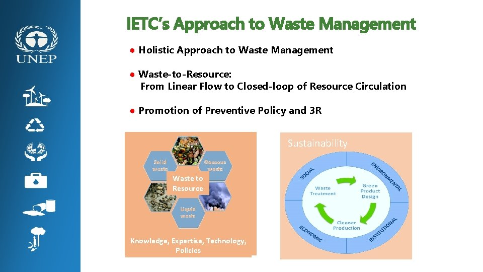 IETC's Approach to Waste Management ● Holistic Approach to Waste Management ● Waste-to-Resource: From