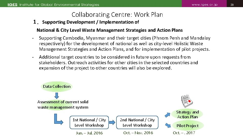 39 39 Collaborating Centre: Work Plan 1.Supporting Development / Implementation of National & City