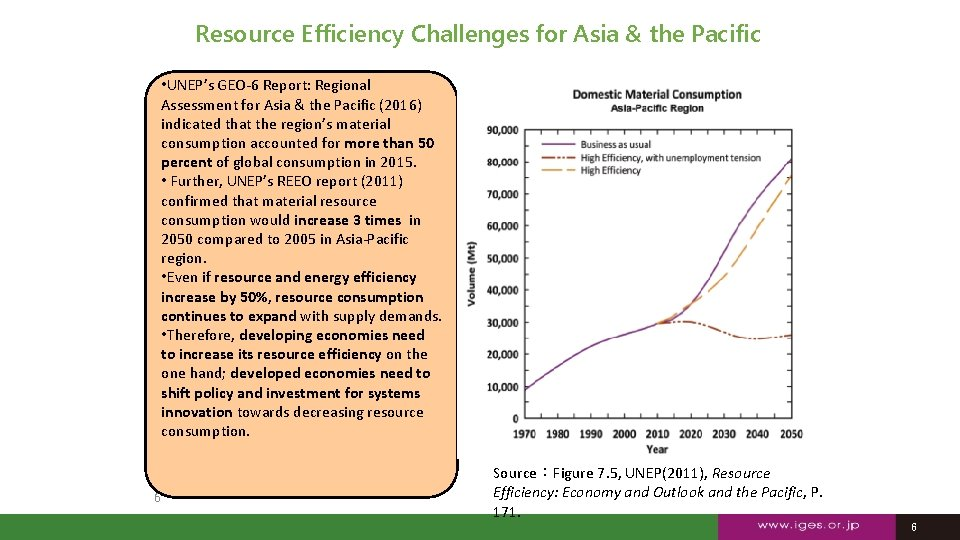 Resource Efficiency Challenges for Asia & the Pacific • UNEP's GEO-6 Report: Regional Assessment