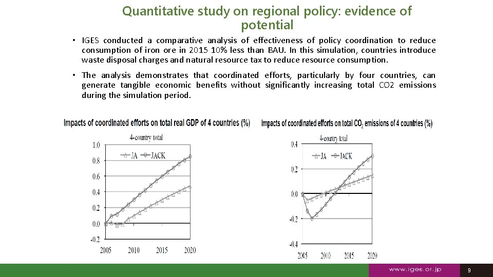 Quantitative study on regional policy: evidence of potential • IGES conducted a comparative analysis