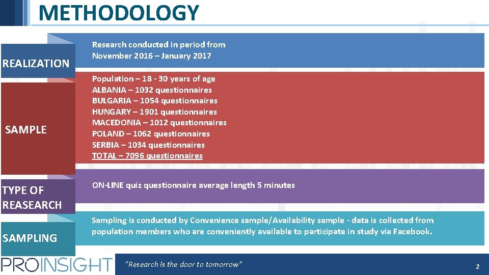 METHODOLOGY REALIZATION SAMPLE TYPE OF REASEARCH SAMPLING Research conducted in period from November 2016