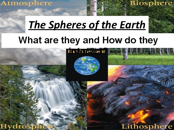 The Spheres of the Earth What are they and How do they interact?