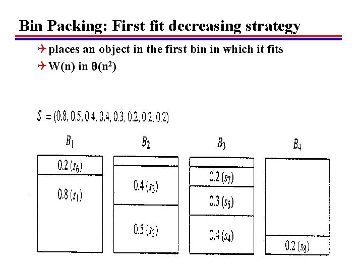Bin Packing: First fit decreasing strategy Q places an object in the first bin