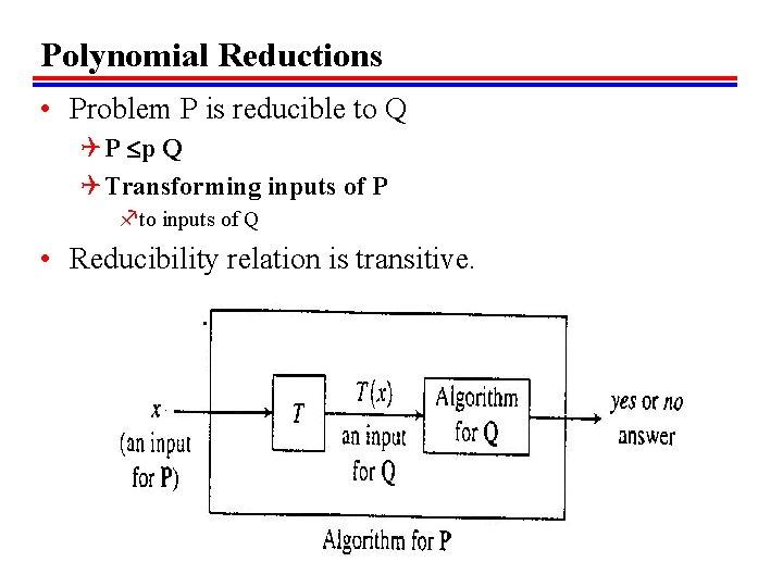 Polynomial Reductions • Problem P is reducible to Q Q P p Q Q