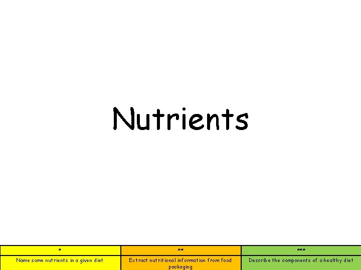 Nutrients * ** *** Name some nutrients in a given diet Extract nutritional information