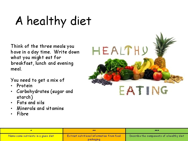 A healthy diet Think of the three meals you have in a day time.