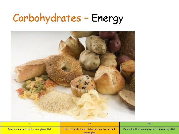 Carbohydrates – Energy * ** *** Name some nutrients in a given diet Extract