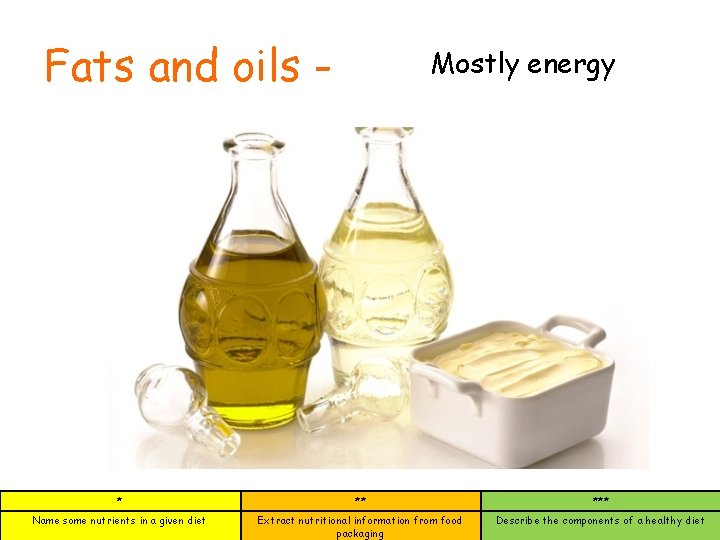 Fats and oils - Mostly energy * ** *** Name some nutrients in a