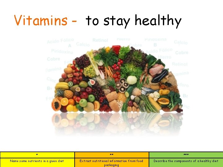 Vitamins - to stay healthy * ** *** Name some nutrients in a given